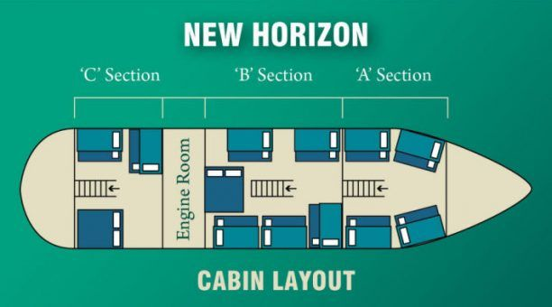 Offering all shared accommodation, with both Double and Single Berths available